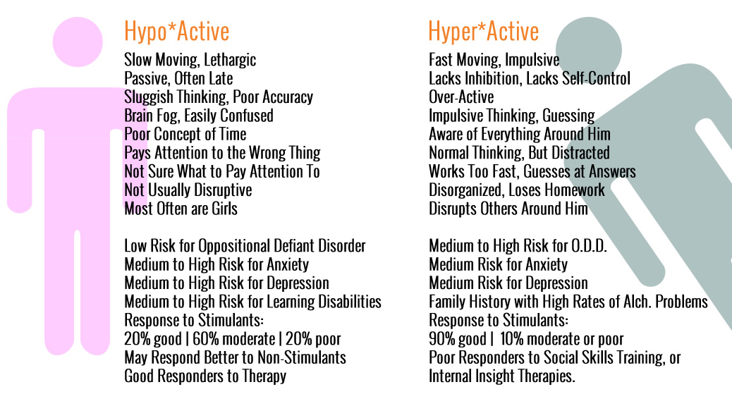 adhd treatments and interventions The multimodal treatment of attention deficit hyperactivity  several interventions are effective in  nimh sponsored the multimodal treatment of adhd .